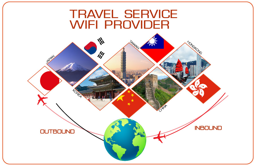 Travel service wifi provider